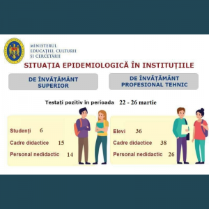 Ministerul Educației, Culturii și Cercetării monitorizează constant situația epidemiologică curentă în instituțiile de învățământ